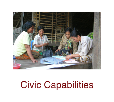 civic-capabilities