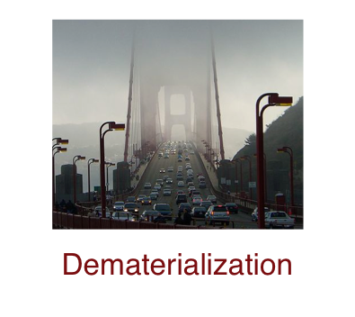 dematerialization-0