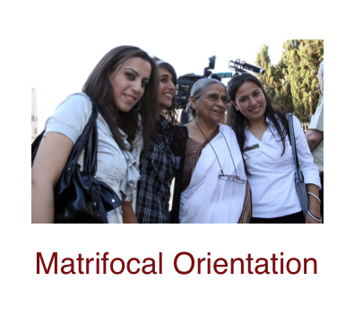 matrifocal-orientation