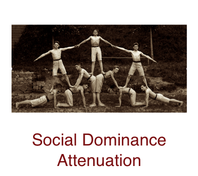 social-dominance-attenuation