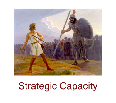 strategic-capacity