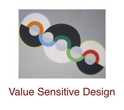 value-sensitive-design